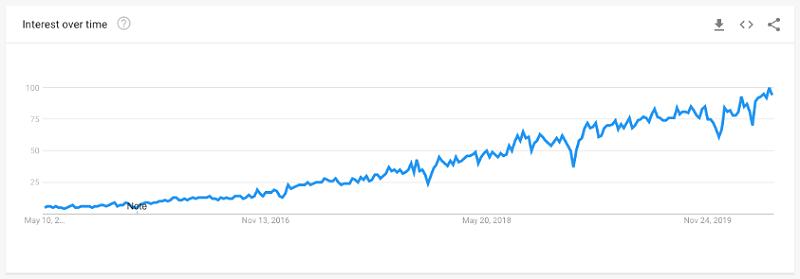 网红营销数据