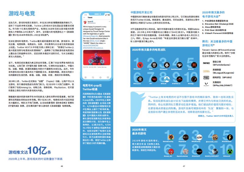 2020年Twitter中国出海领导品牌报告