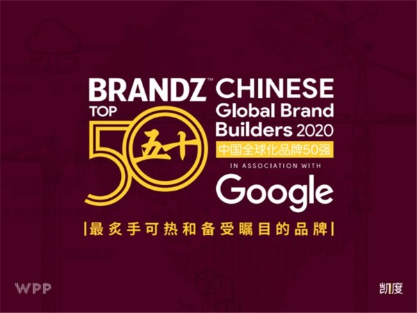 中国全球化品牌50强行业报告